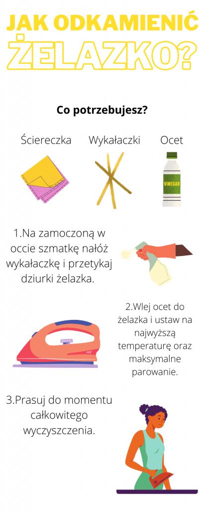 odkamienianie żelazka infografika
